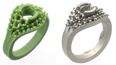 3D Printer Ring